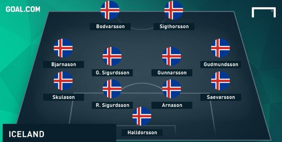 Icelandic soccer team line up sharing the same Icelandic name tradition